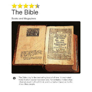 The Bible - Magazines & Books