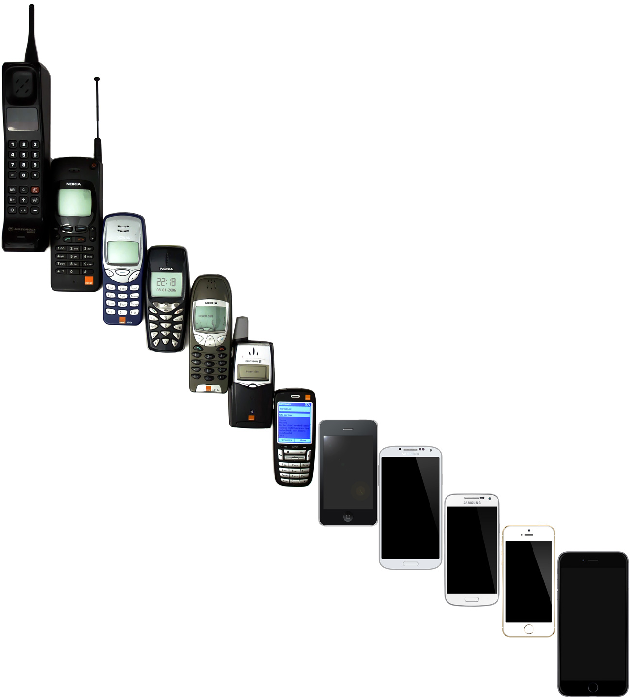 The First Mobile Phone Was Invented By Motorola In 1973 Still Rise Of Phones Began Only Early Nineties When Evolution Digital