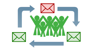 Functionality of the mail exchange